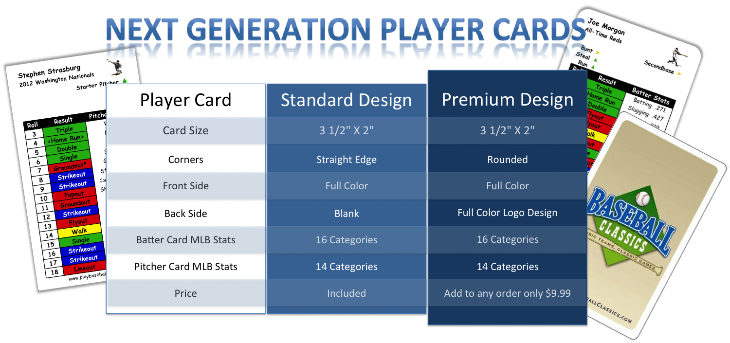 Baseball Classics Next Generation Player Cards