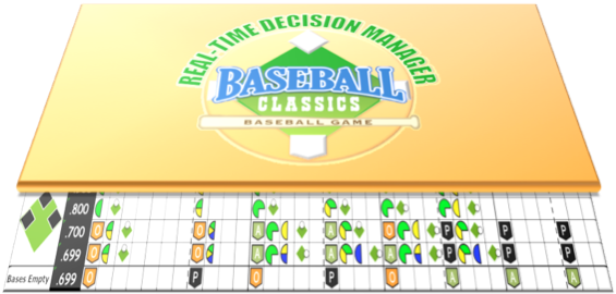 Baseball Classics Real-Time Decision Manager